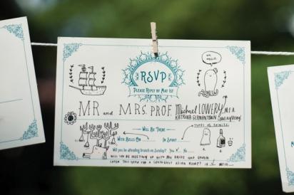 Guests' RSVP Cards